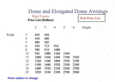 awning awning prices