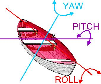 boat yaw boating tips and tricks trim tabs an explanation