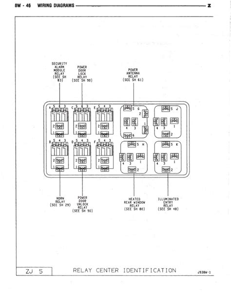 1995 jeep grand limited fuse box diagram wiring