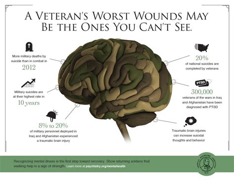 service for veterans free software mental health programs for veterans advisorsrutracker