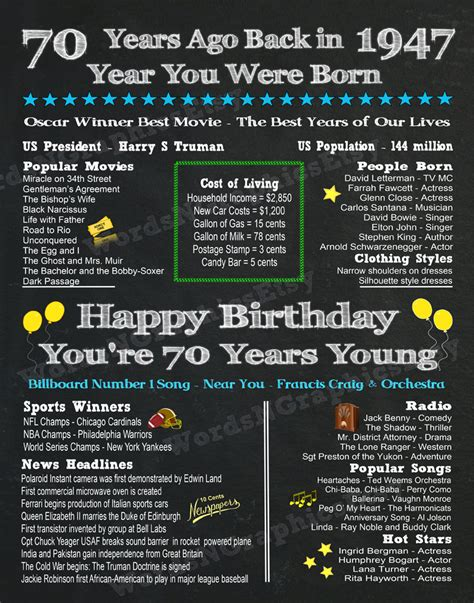 what year were u born if your 15 70 years old fun facts 1947 year you were born 1947 70th