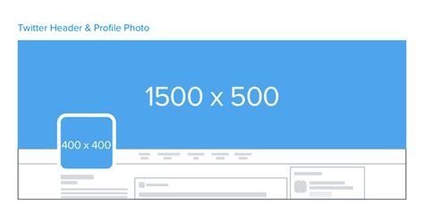 twitter layout dimensions twitter profile picture dimensions related keywords