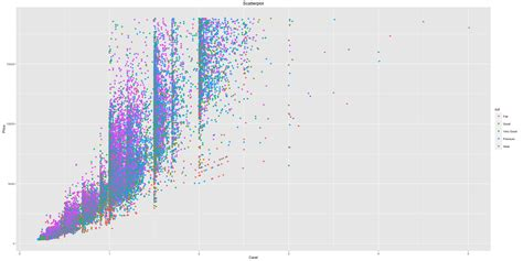 ggplot themes list how to make any plot in ggplot2 ggplot2 tutorial