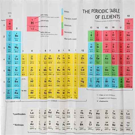 and table shower periodic table shower curtain