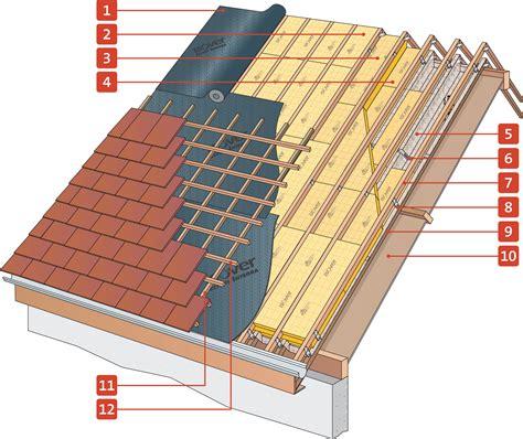 Construction D Une Toiture En Tuiles by La Toiture Couverture Toiture Guehenno