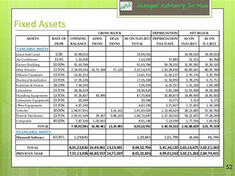 Building Technical Due Diligence Report Template Sle Due Diligence Report