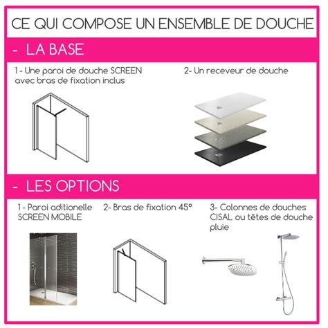 Robinets Design by Robinet Mitigeur Design Grohe Bauloop Le Monde Du