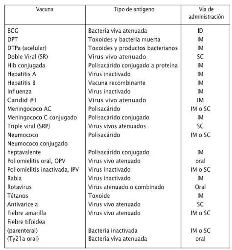 norma tecnica 2016 inmunizaciones norma de inmunizaciones 2016 newhairstylesformen2014 com