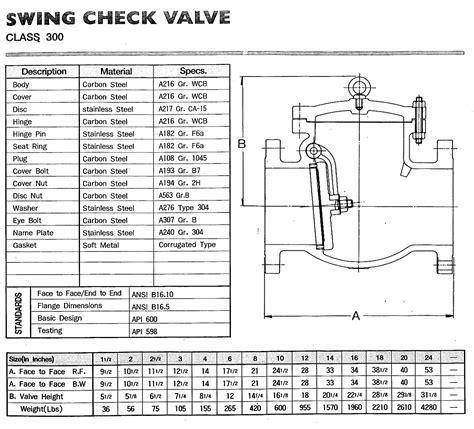 swing check valve catalogue check valves catalogue
