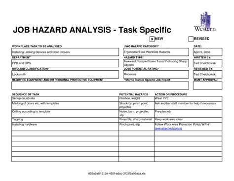 hazard assessment template best photos of task template task analysis