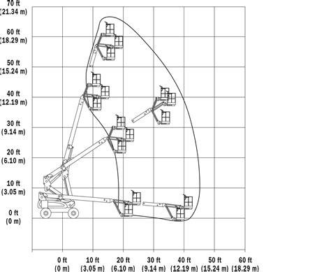 genie scissor lift wiring diagram wiring diagram