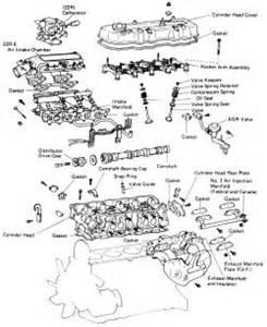 Toyota 22r Horsepower 1980 Toyota 22r Cylinder Torque Specs Autos Post