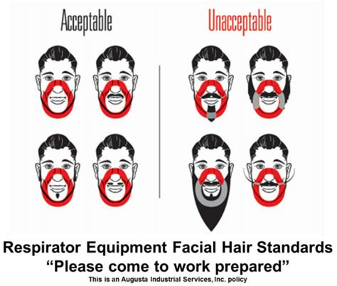 osha beard regulations ais employment