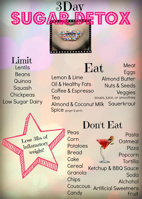 Sugar Detox by 3 Day Sugar Detox