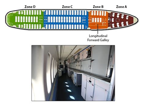 Boeing 747 Cabin Layout by The Jet Age The And Times Of The Boeing 747sp
