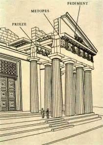Floor Plan Of Parthenon Pictures Of The Parthenon