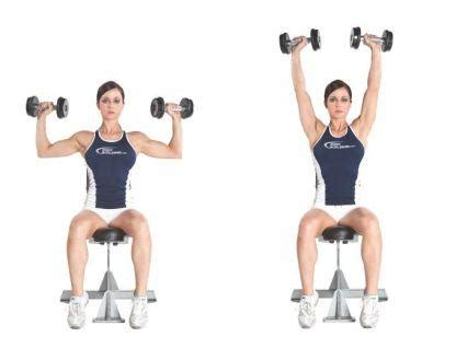 military press vs bench press the simple weight loss guide all your queries on losing