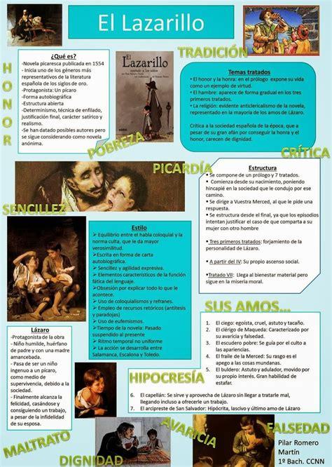 el lazarillo de tormes 8431680253 48 b 228 sta bilderna om lazarillo p 229 literatura funny och videor