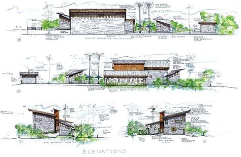 Difference Between Section And Elevation Drawing by Landscape Design