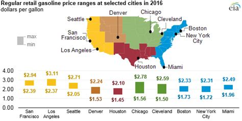 san jose gas prices map gas news crude prices expected to even out in 2017