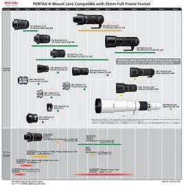 new hd pentax d fa 70 200mm f/4 lens coming in spring 2019