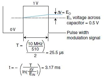 voltage drop across series capacitor voltage drop across a resistor and capacitor 28 images minimum mass waveform capture circuit