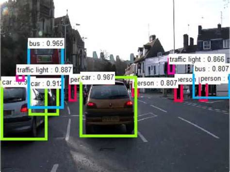 how it works? object detection – roboauto blog