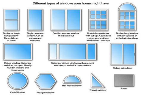 different types of house windows residential cleaning window house and condo