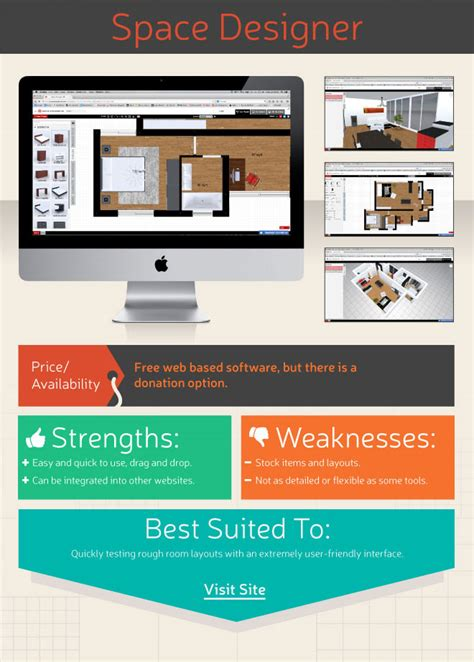 interior design tool top 10 free interior design tools