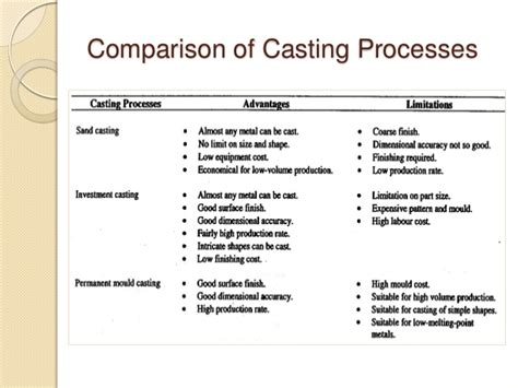 types of pattern in casting ppt metal casting processes including pattern making and mold