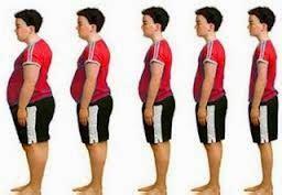 Mengurangi Perut Buncit cara mengecilkan perut buncit selamat datang di kawasan lengkap