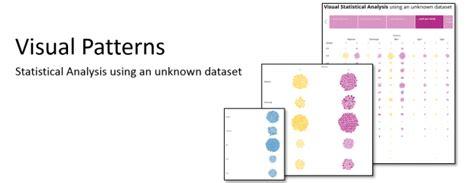 visual pattern analysis 20