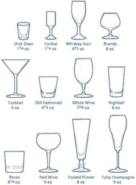 barware glasses types 1000 images about barware wine on pinterest liquor glasses glasses and barware