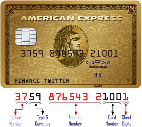 Check Amount On Amex Gift Card - cracking 16 digits credit card numbers what do they mean