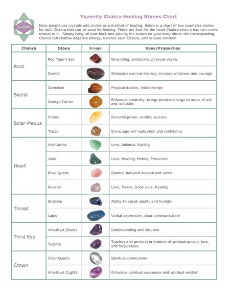 healing stones chart for those that believe all this