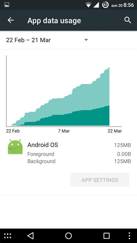 android os using data android os high mobile data usage android enthusiasts stack exchange