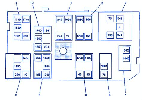 Gmc Jimmy 1998 Dash Fuse Box Block Circuit Breaker Diagram