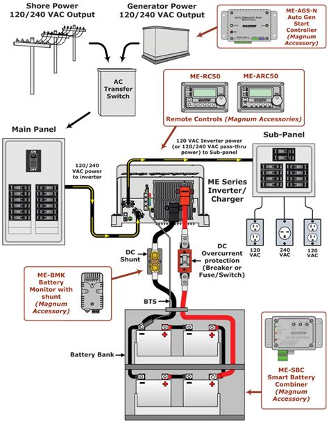 rv power converter wiring diagram rv inverter installation diagrams wiring diagram with