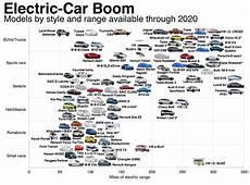 New 20.18 Car Models
