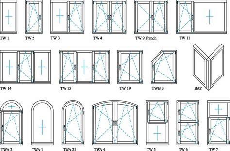 Open Double Door Drawing For Modern Style PVC Tilt Turn