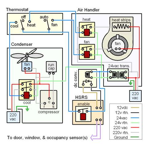 central air wiring thermostat wiring diagram for central air carrier infinity