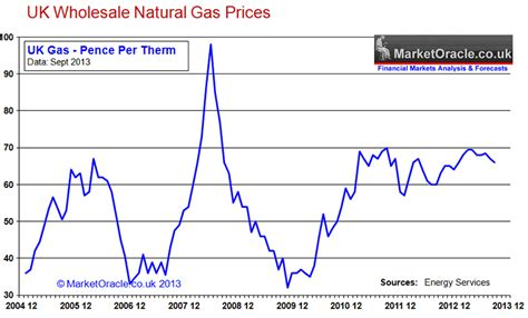 ta gas prices find cheap gas prices in florida florida gas prices find cheap gas prices in florida