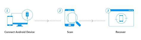 recuperar imagenes jpg dañadas recuperar fotos borradas en android casos reales