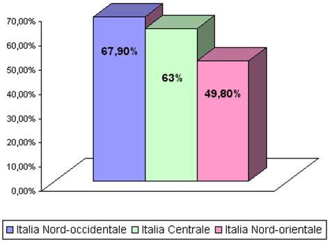 emigrazione interna italiana le migrazioni interne ai giorni nostri