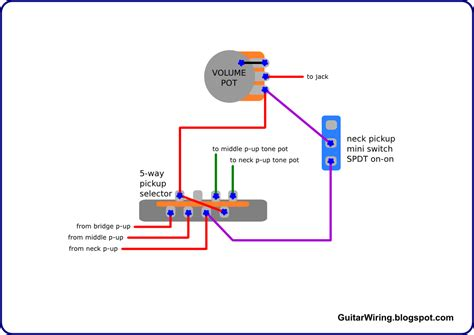 guitar wiring blog diagrams  tips neck pickup switch gilmours strat