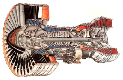 Jet Engine Cross Section by Primer