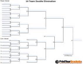 16 team double elimination tournament bracket