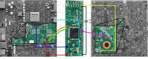 tutorial hack xbox 360 tutorial reset glitch hack su xbox 360 slim e fat usando
