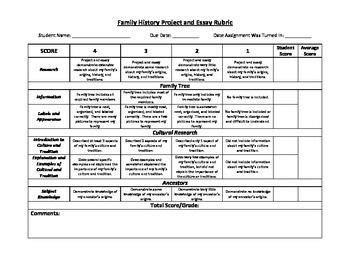 history rubric template 17 best images about rubrics on self