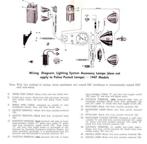 wiring diagram for 1960 harley panhead harley panhead